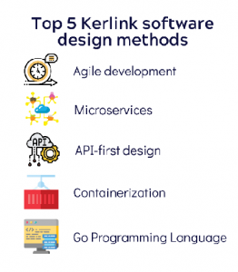 The Untold Story How Kerlink S Mastery Of Software Development Best Practices Delivers Critical Benefits To Customers Part 1 Agile Software Development Kerlink